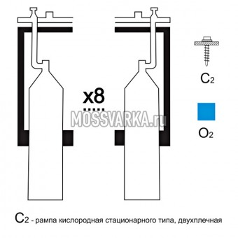 Газовая рампа кислородная РКР- 8с2 (8 бал.,двухплеч.,редук.РКЗ-500 стационарн.)