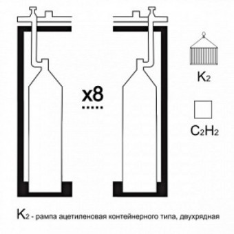 Газовая рампа ацетиленовая РАР- 8к2 (8 бал.,двухряд.,редук.РАО 30-1 контейнерн.)