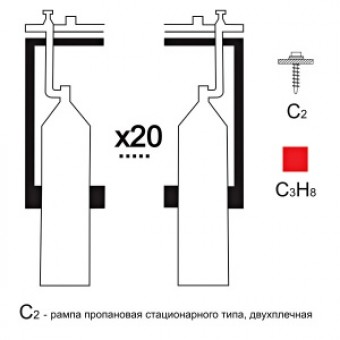 Газовая рампа пропановая РПР-20с2 (20 бал.,двухплеч.,редук.РПО 25-1 стационарн.)