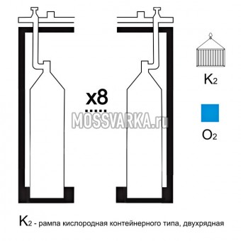 Газовая рампа кислородная РКР- 8к2 (8 бал.,двухряд.,редук.РКЗ-500 контейнерн.)