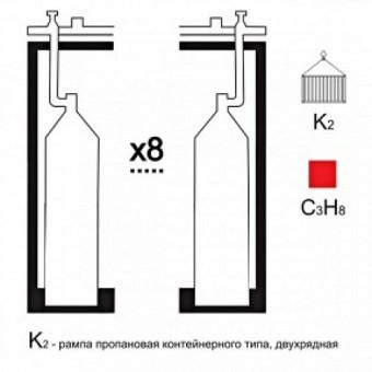 Газовая рампа пропановая РПР- 4к2 (4 бал.,двухряд.,редук.РПО-25-1 контейнерн.)