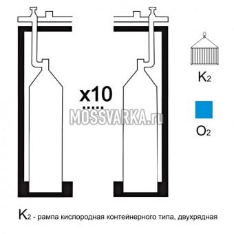 Газовая рампа кислородная РКР- 10к2 (10 бал.,двухряд.,редук.РКЗ-500 контейнерн.)